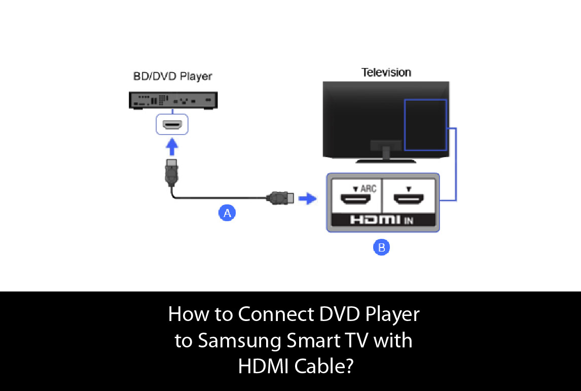 How to Connect DVD Player to Samsung Smart TV with HDMI Cable